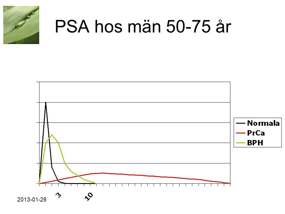 PSA hos män 50-75 år