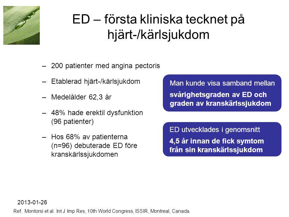 2013-01-26 ED – första kliniska tecknet på hjärt-/kärlsjukdom –200 patienter med angina pectoris –Etablerad hjärt-/kärlsjukdom –Medelålder 62,3 år –48% hade erektil dysfunktion (96 patienter) –Hos 68% av patienterna (n=96) debuterade ED före kranskärlssjukdomen ED som markör för annan sjukdom Man kunde visa samband mellan svårighetsgraden av ED och graden av kranskärlssjukdom ED utvecklades i genomsnitt 4,5 år innan de fick symtom från sin kranskärlssjukdom Ref.Montorsi et al.