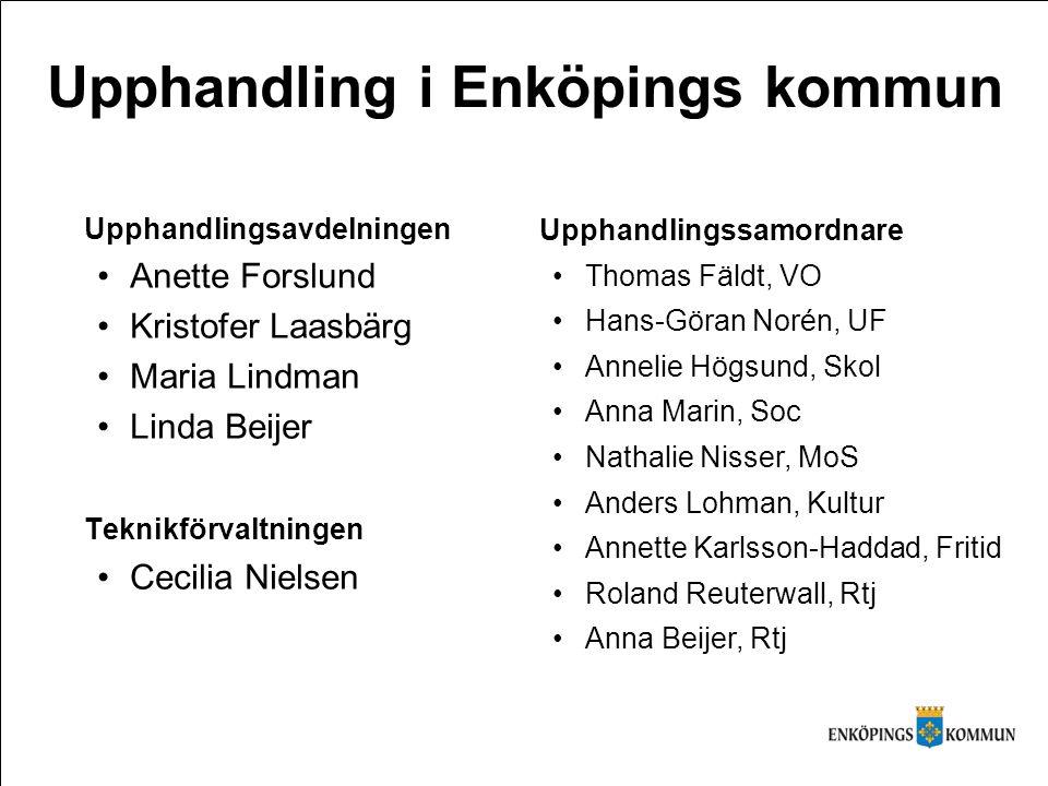 Upphandling i Enköpings kommun Upphandlingsavdelningen •Anette Forslund •Kristofer Laasbärg •Maria Lindman •Linda Beijer Teknikförvaltningen •Cecilia