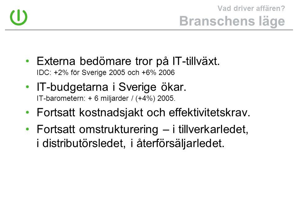 Vad driver affären? Branschens läge •Externa bedömare tror på IT-tillväxt. IDC: +2% för Sverige 2005 och +6% 2006 •IT-budgetarna i Sverige ökar. IT-ba
