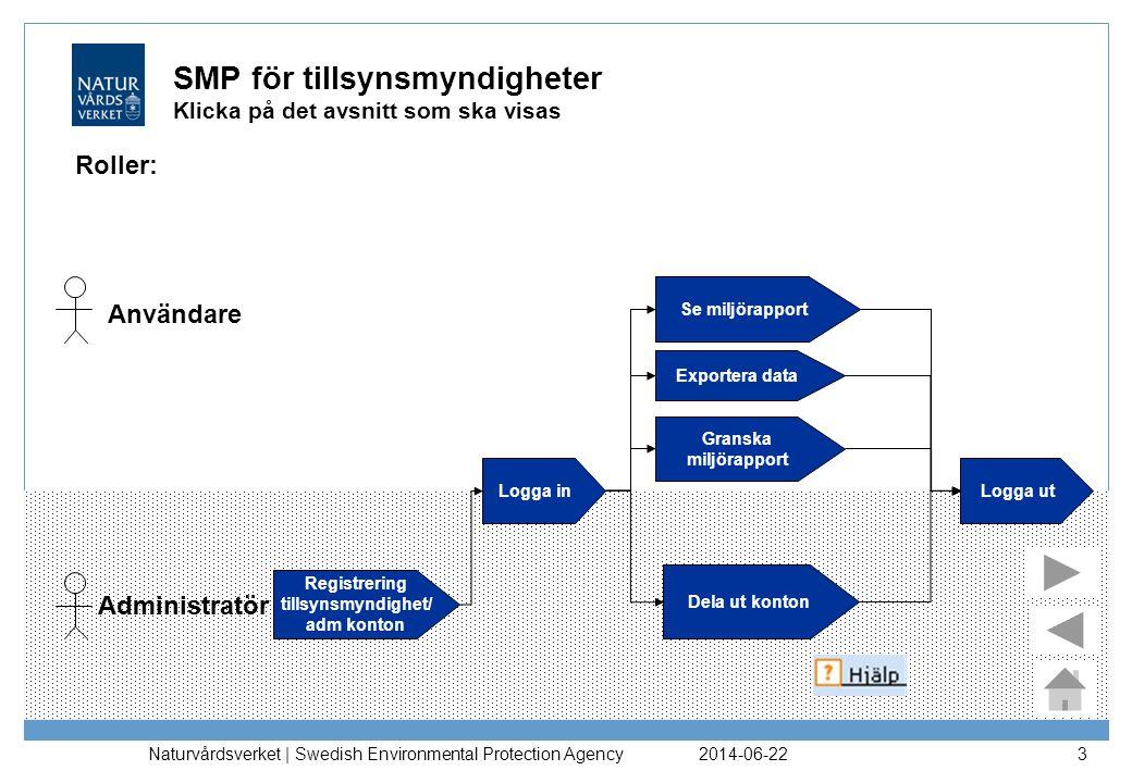 2014-06-22 Naturvårdsverket | Swedish Environmental Protection Agency 3 Administratör SMP för tillsynsmyndigheter Klicka på det avsnitt som ska visas