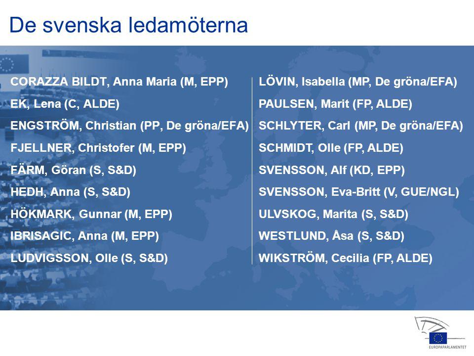 13 jan 2004 14 feb 20064 apr 2006 24 jul 2006 25 jul 2006 22 nov 200516 feb 2006 23 okt 2006 15 nov 2006 12 dec 2006 De svenska ledamöterna CORAZZA BILDT, Anna Maria (M, EPP) EK, Lena (C, ALDE) ENGSTRÖM, Christian (PP, De gröna/EFA) FJELLNER, Christofer (M, EPP) FÄRM, Göran (S, S&D) HEDH, Anna (S, S&D) HÖKMARK, Gunnar (M, EPP) IBRISAGIC, Anna (M, EPP) LUDVIGSSON, Olle (S, S&D) LÖVIN, Isabella (MP, De gröna/EFA) PAULSEN, Marit (FP, ALDE) SCHLYTER, Carl (MP, De gröna/EFA) SCHMIDT, Olle (FP, ALDE) SVENSSON, Alf (KD, EPP) SVENSSON, Eva-Britt (V, GUE/NGL) ULVSKOG, Marita (S, S&D) WESTLUND, Åsa (S, S&D) WIKSTRÖM, Cecilia (FP, ALDE)