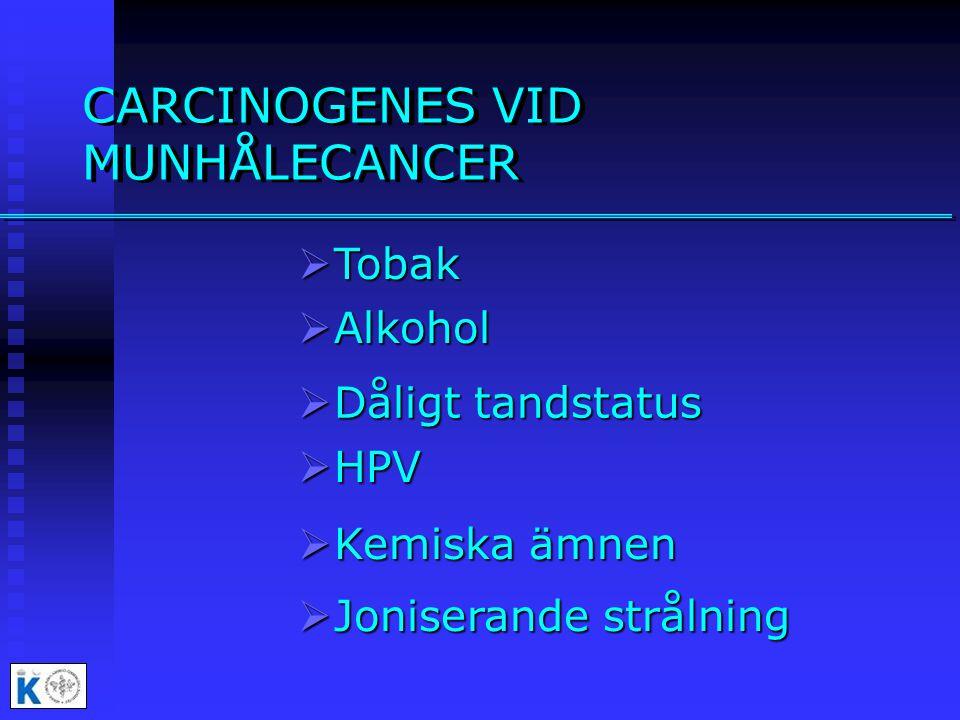 CARCINOGENES VID MUNHÅLECANCER  Tobak  Alkohol  Dåligt tandstatus  HPV  Kemiska ämnen  Joniserande strålning