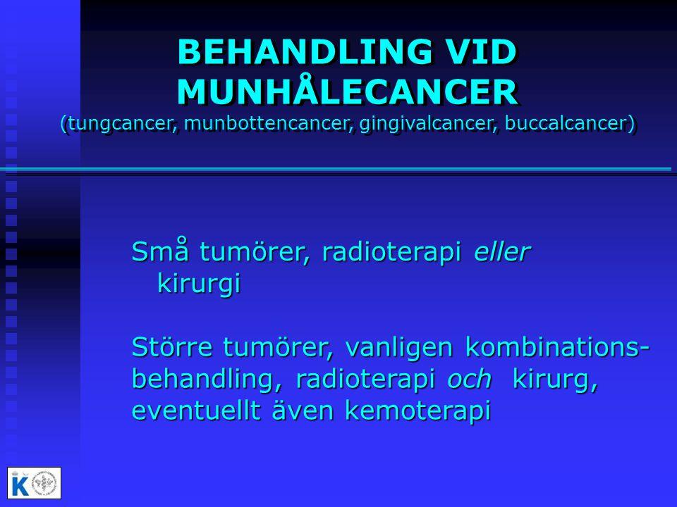 BEHANDLING VID MUNHÅLECANCER (tungcancer, munbottencancer, gingivalcancer, buccalcancer) Små tumörer, radioterapi eller kirurgi Större tumörer, vanlig