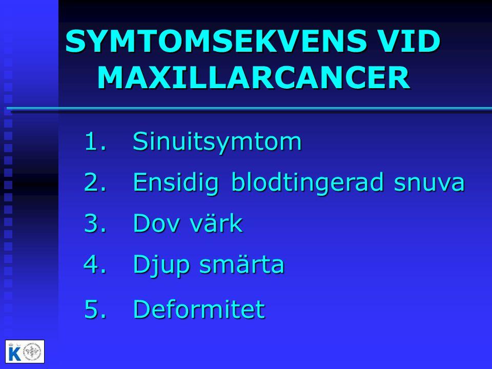 SYMTOMSEKVENS VID MAXILLARCANCER 1.Sinuitsymtom 2.Ensidig blodtingerad snuva 3.Dov värk 4.Djup smärta 5.Deformitet