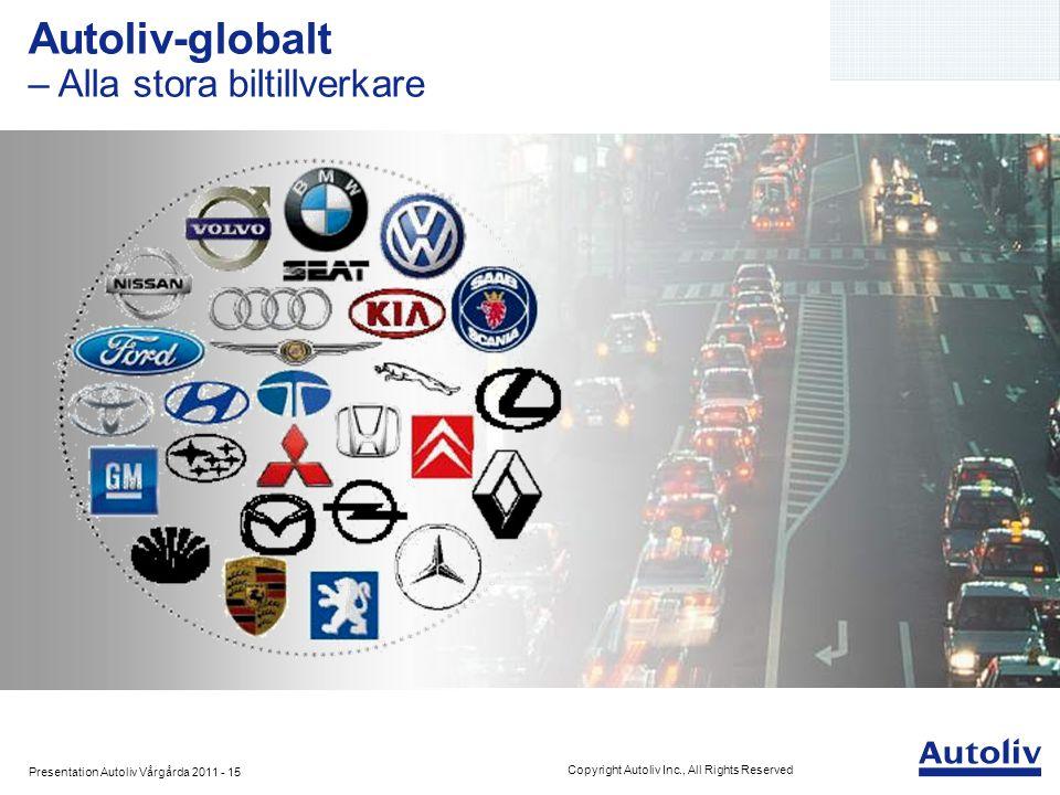 Presentation Autoliv Vårgårda 2011 - 15 Copyright Autoliv Inc., All Rights Reserved Autoliv-globalt – Alla stora biltillverkare