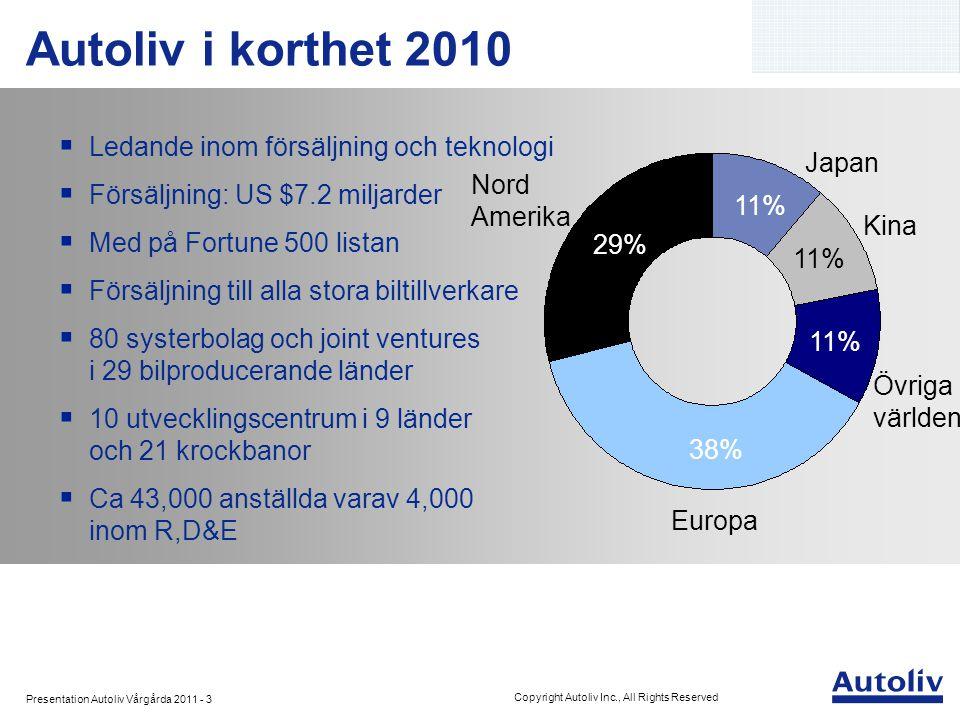 Presentation Autoliv Vårgårda 2011 - 3 Copyright Autoliv Inc., All Rights Reserved Autoliv i korthet 2010  Ledande inom försäljning och teknologi  F