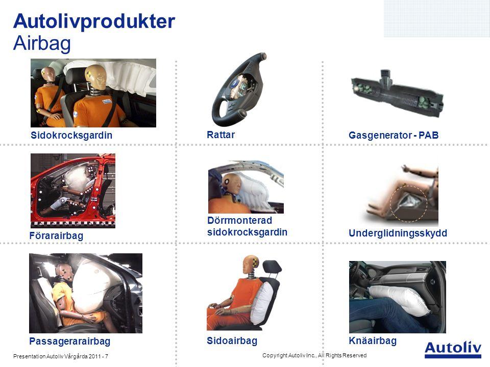 Presentation Autoliv Vårgårda 2011 - 8 Copyright Autoliv Inc., All Rights Reserved Autolivprodukter Säkerhetsbälten Omlänkare Låsförsträckare - PBP Rulle R200 Quick fix Lås X14 Lås K12E Rulle R30 Låsförsträckare - PLP Höjdjusterare