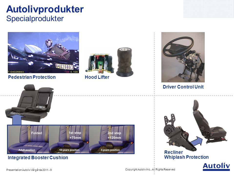 Presentation Autoliv Vårgårda 2011 - 10 Copyright Autoliv Inc., All Rights Reserved Autolivprodukter Elektronik Mono-Vision Camera System Stereo-Vision Camera System Radarsystem Night Vision