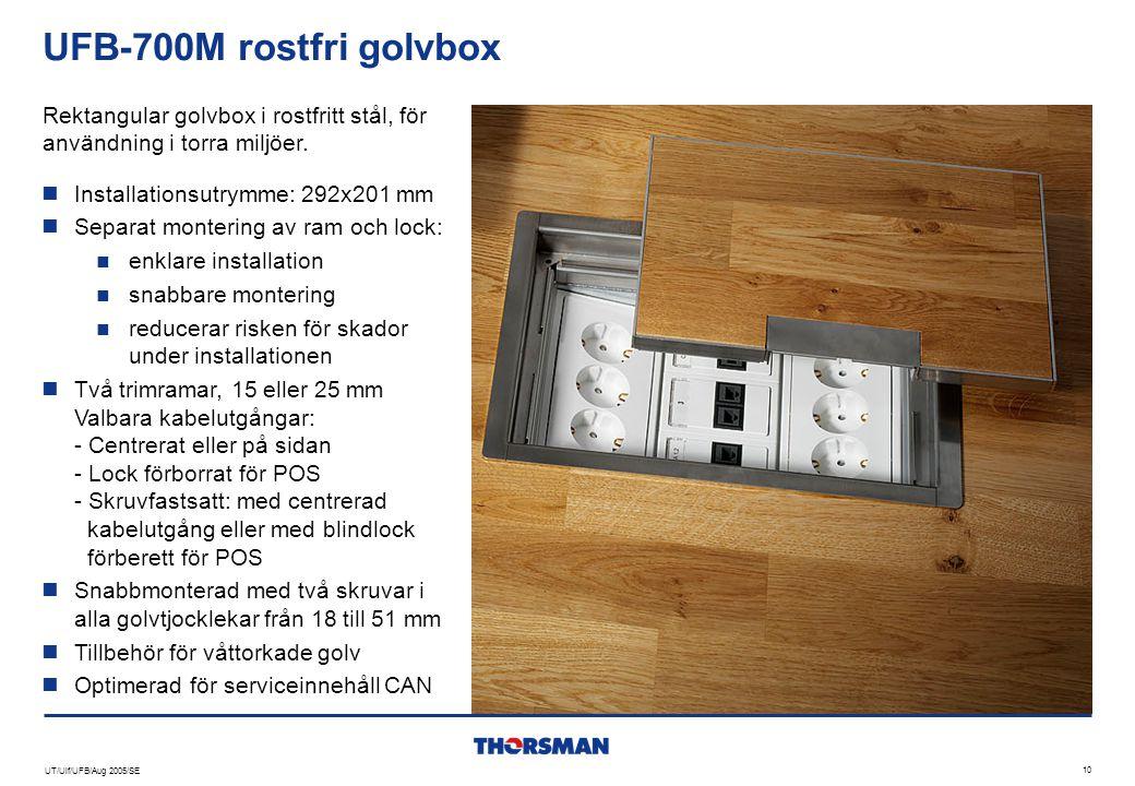 UT/Ulf/UFB/Aug 2005/SE 10 UFB-700M rostfri golvbox  Installationsutrymme: 292x201 mm  Separat montering av ram och lock:  enklare installation  sn