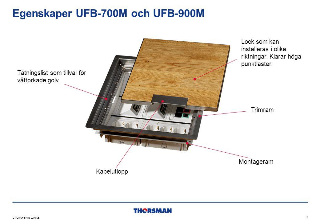 UT/Ulf/UFB/Aug 2005/SE 12 Egenskaper UFB-700M och UFB-900M Trimram Kabelutlopp Tätningslist som tillval för våttorkade golv. Montageram Lock som kan i