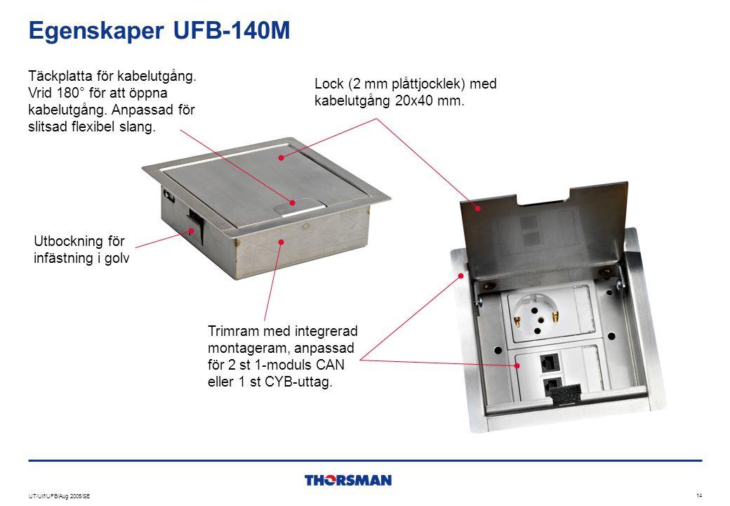 UT/Ulf/UFB/Aug 2005/SE 14 Egenskaper UFB-140M Trimram med integrerad montageram, anpassad för 2 st 1-moduls CAN eller 1 st CYB-uttag. Utbockning för i
