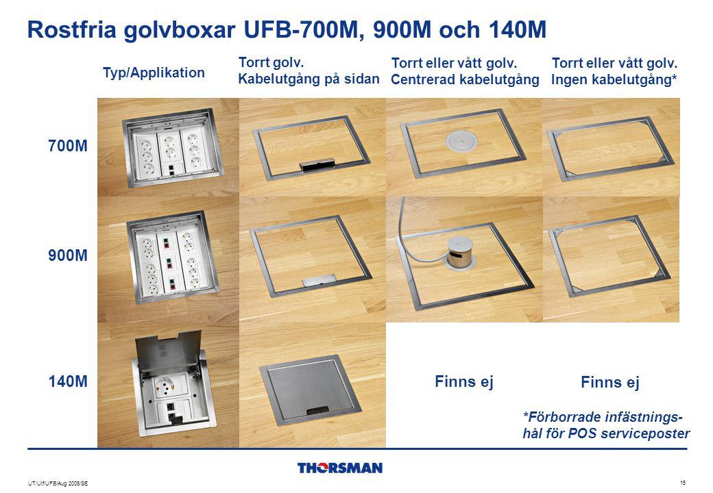 UT/Ulf/UFB/Aug 2005/SE 15 Rostfria golvboxar UFB-700M, 900M och 140M CYB uttag och brytare Typ/Applikation Torrt golv. Kabelutgång på sidan Torrt elle