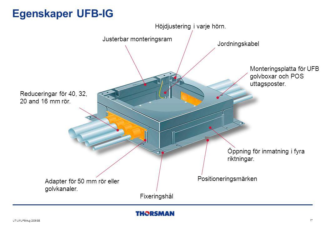 UT/Ulf/UFB/Aug 2005/SE 17 Egenskaper UFB-IG Justerbar monteringsram Jordningskabel Monteringsplatta för UFB golvboxar och POS uttagsposter. Öppning fö