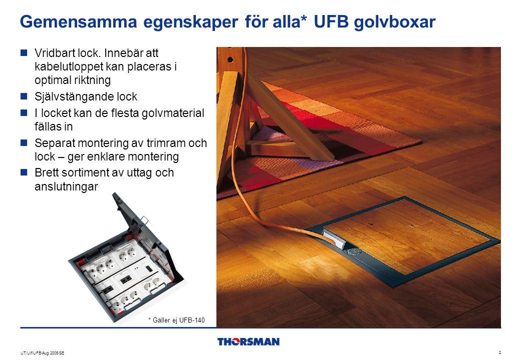 UT/Ulf/UFB/Aug 2005/SE 13 UFB-140M rostfri golvbox  Optimerad för serviceinnehåll CAN  CYB dubbeldosa passar i frontöppningen  Kabelutgång vridbar i två lägen, anpassad för slitsad flexibel slang Komplett golvbox avsedd för montering i installations- och hålrumsgolv samt torra miljöer.