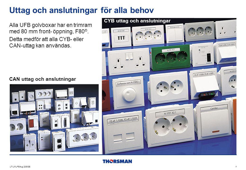 UT/Ulf/UFB/Aug 2005/SE 4 Uttag och anslutningar för alla behov Alla UFB golvboxar har en trimram med 80 mm front- öppning, F80 ®. Detta medför att all
