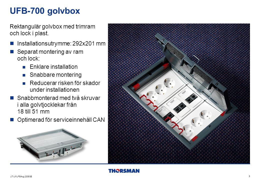 UT/Ulf/UFB/Aug 2005/SE 5 UFB-700 golvbox  Installationsutrymme: 292x201 mm  Separat montering av ram och lock:  Enklare installation  Snabbare mon