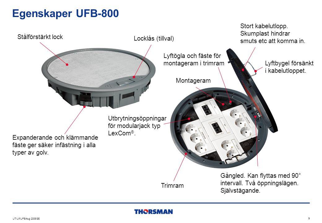 UT/Ulf/UFB/Aug 2005/SE 9 Egenskaper UFB-800 Lyftögla och fäste för montageram i trimram Trimram Utbrytningsöppningar för modularjack typ LexCom ®. Loc