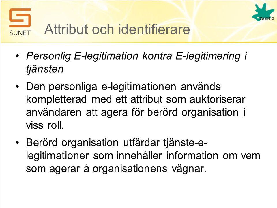 Attribut och identifierare •Personlig E-legitimation kontra E-legitimering i tjänsten •Den personliga e-legitimationen används kompletterad med ett attribut som auktoriserar användaren att agera för berörd organisation i viss roll.