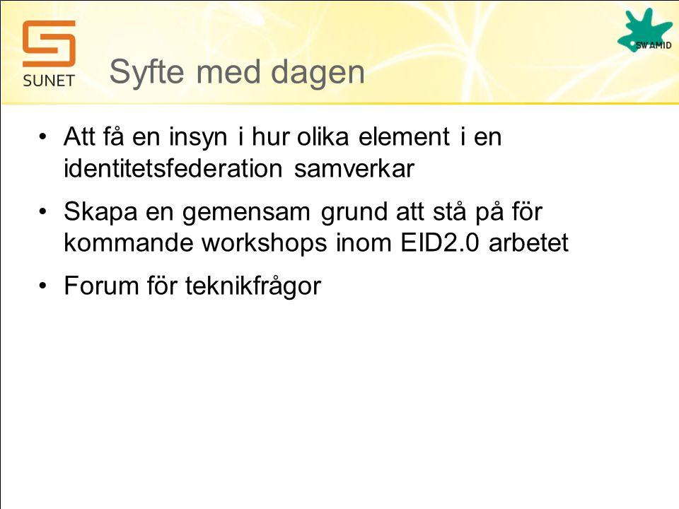 Syfte med dagen •Att få en insyn i hur olika element i en identitetsfederation samverkar •Skapa en gemensam grund att stå på för kommande workshops inom EID2.0 arbetet •Forum för teknikfrågor