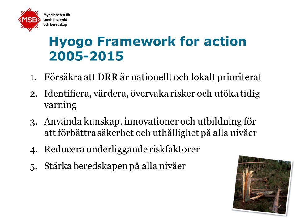 Hyogo Framework for action 2005-2015 1.Försäkra att DRR är nationellt och lokalt prioriterat 2.Identifiera, värdera, övervaka risker och utöka tidig varning 3.Använda kunskap, innovationer och utbildning för att förbättra säkerhet och uthållighet på alla nivåer 4.Reducera underliggande riskfaktorer 5.Stärka beredskapen på alla nivåer