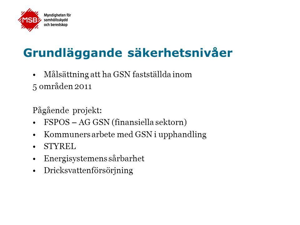 Grundläggande säkerhetsnivåer •Målsättning att ha GSN fastställda inom 5 områden 2011 Pågående projekt: •FSPOS – AG GSN (finansiella sektorn) •Kommune