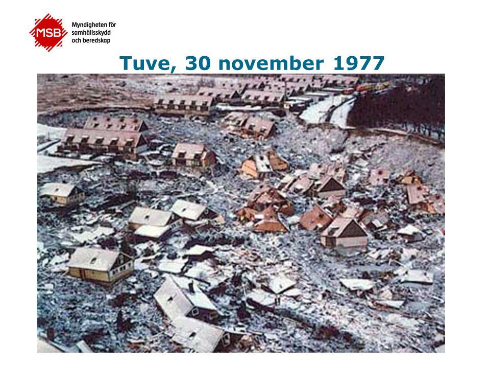 Tuve, 30 november 1977