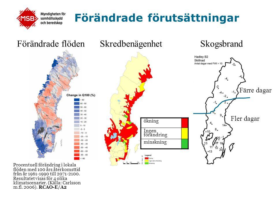 Förändrade förutsättningar Procentuell förändring i lokala flöden med 100 års återkomsttid från år 1961-1990 till 2071-2100. Resultatet visas för 4 ol