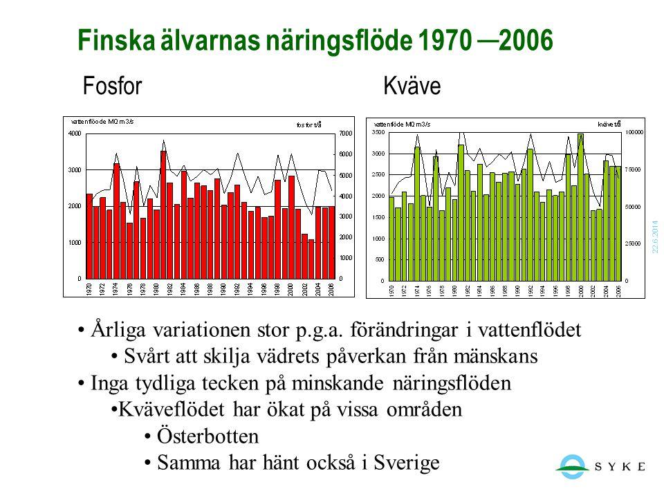 22.6.2014 Finska älvarnas näringsflöde 1970 ─2006 Fosfor Kväve • Årliga variationen stor p.g.a. förändringar i vattenflödet • Svårt att skilja vädrets