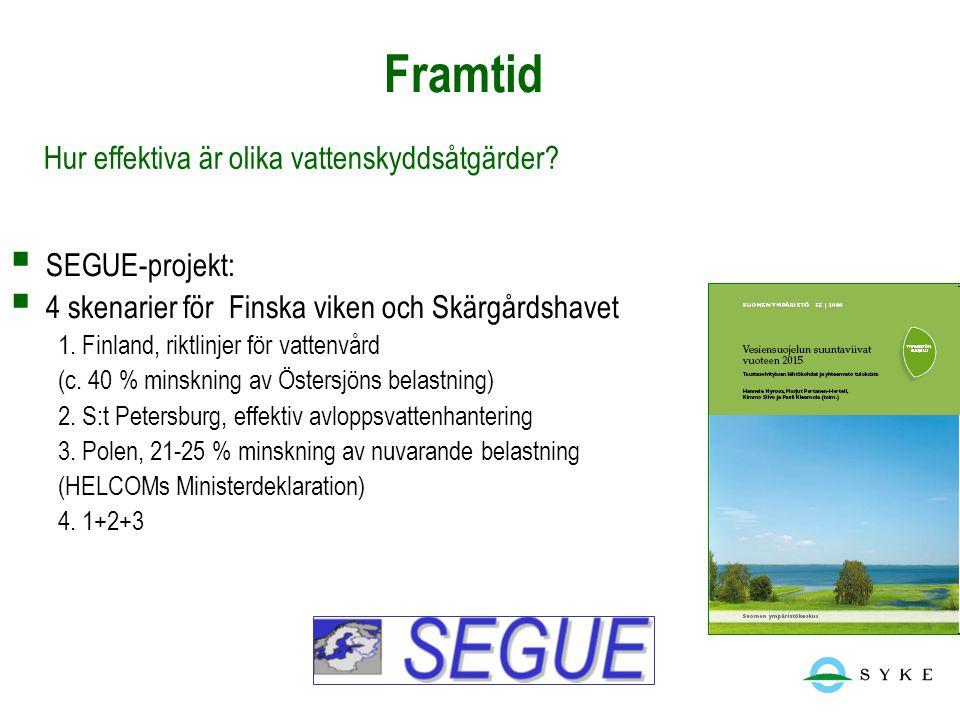 22.6.2014 Framtid Hur effektiva är olika vattenskyddsåtgärder?  SEGUE-projekt:  4 skenarier för Finska viken och Skärgårdshavet 1. Finland, riktlinj