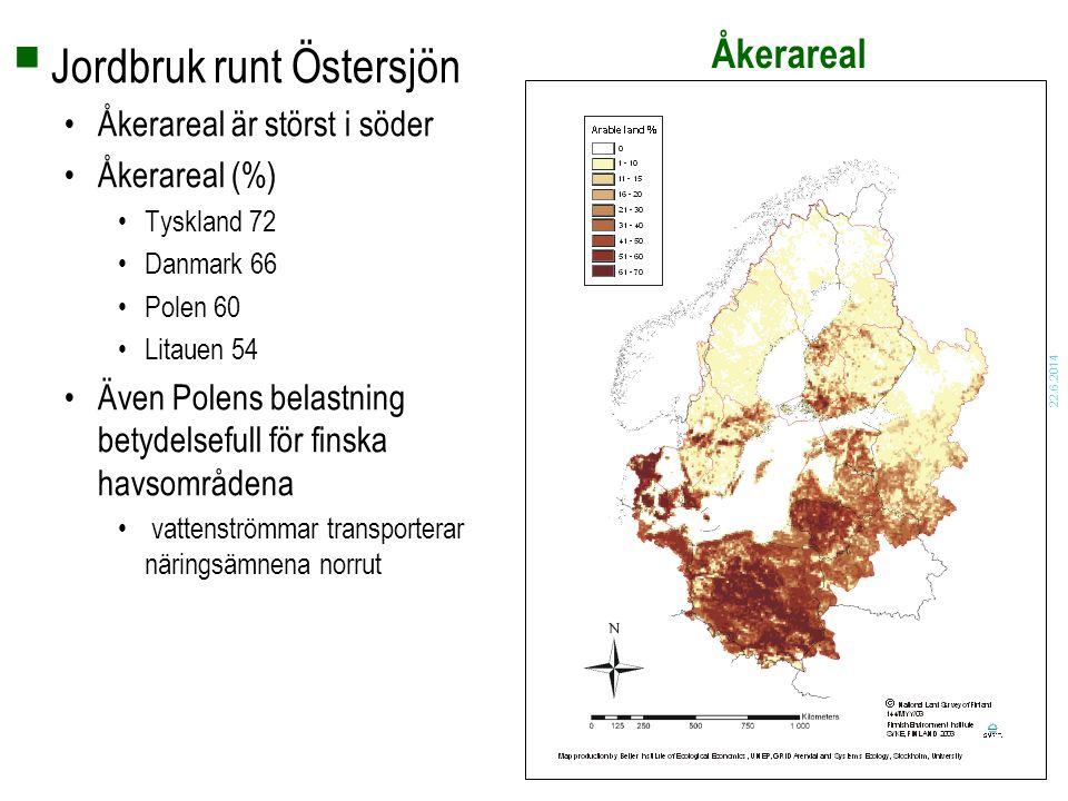 22.6.2014 Åkerareal  Jordbruk runt Östersjön •Åkerareal är störst i söder •Åkerareal (%) •Tyskland 72 •Danmark 66 •Polen 60 •Litauen 54 •Även Polens