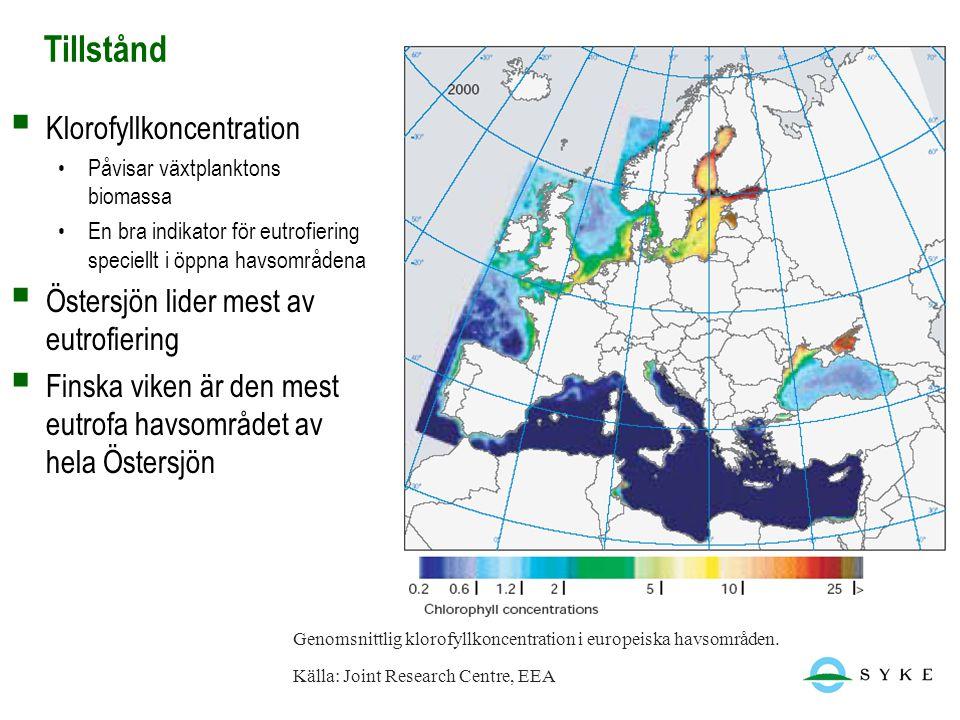 22.6.2014  Klorofyllkoncentration •Påvisar växtplanktons biomassa •En bra indikator för eutrofiering speciellt i öppna havsområdena  Östersjön lider