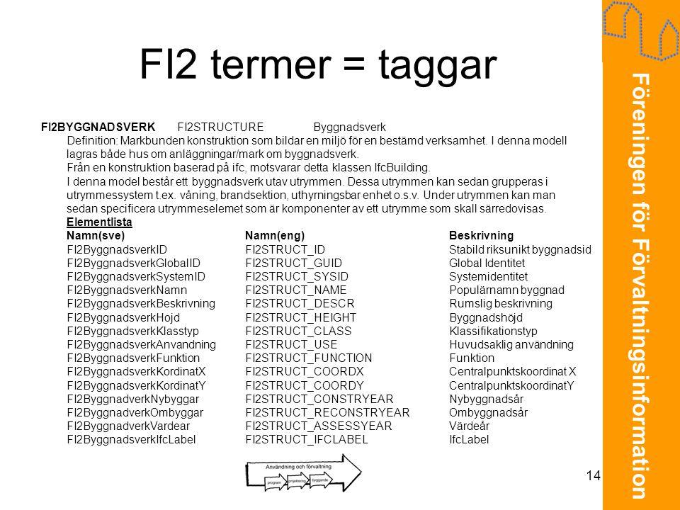 Föreningen för Förvaltningsinformation 14 FI2 termer = taggar FI2BYGGNADSVERKFI2STRUCTUREByggnadsverk Definition: Markbunden konstruktion som bildar e