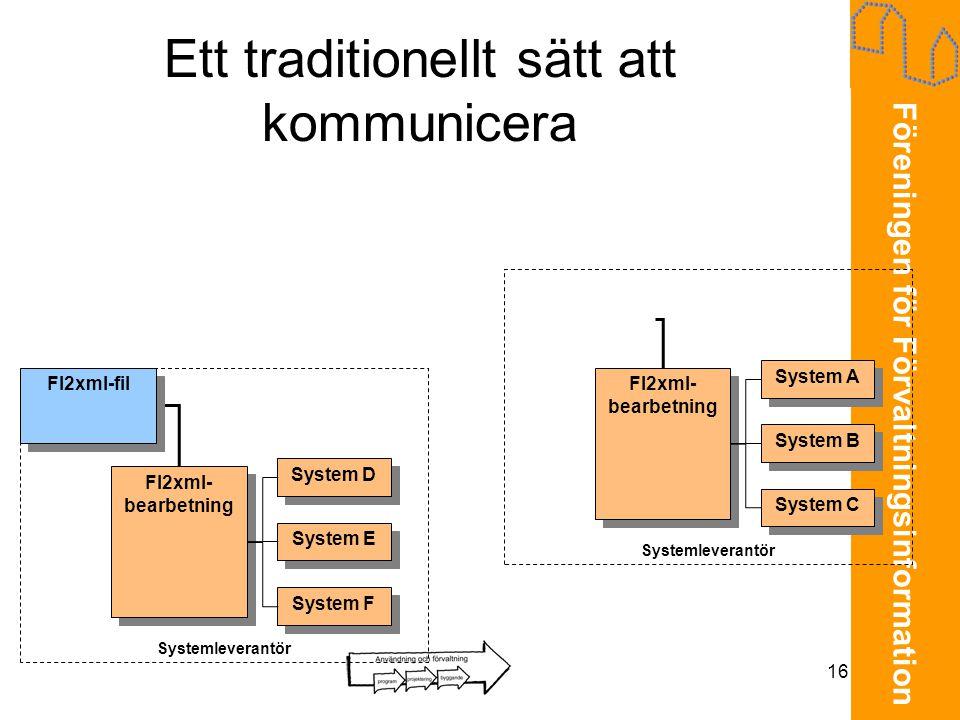 Föreningen för Förvaltningsinformation 16 Ett traditionellt sätt att kommunicera System D System E System F FI2xml- bearbetning FI2xml- bearbetning Sy