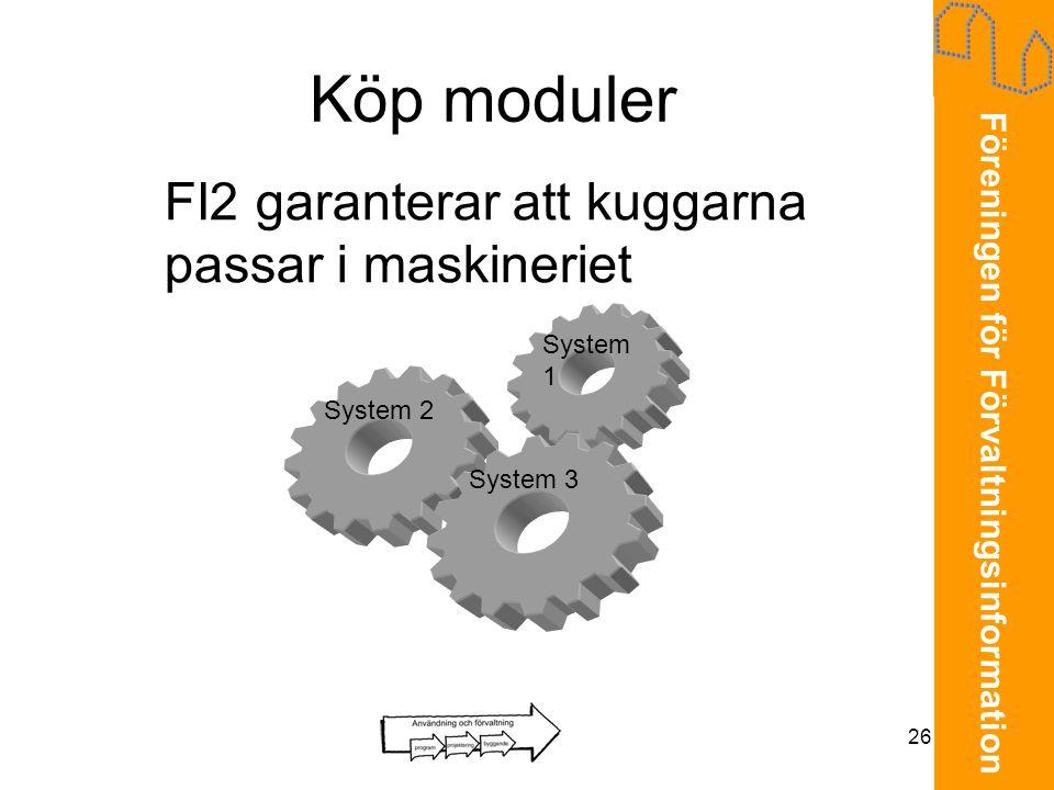 Föreningen för Förvaltningsinformation 26 Köp moduler System 1 System 2 System 3 FI2 garanterar att kuggarna passar i maskineriet