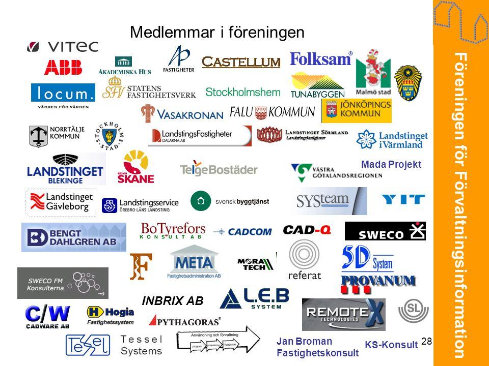 Föreningen för Förvaltningsinformation 28 Medlemmar i föreningen INBRIX AB Jan Broman Fastighetskonsult KS-Konsult Mada Projekt