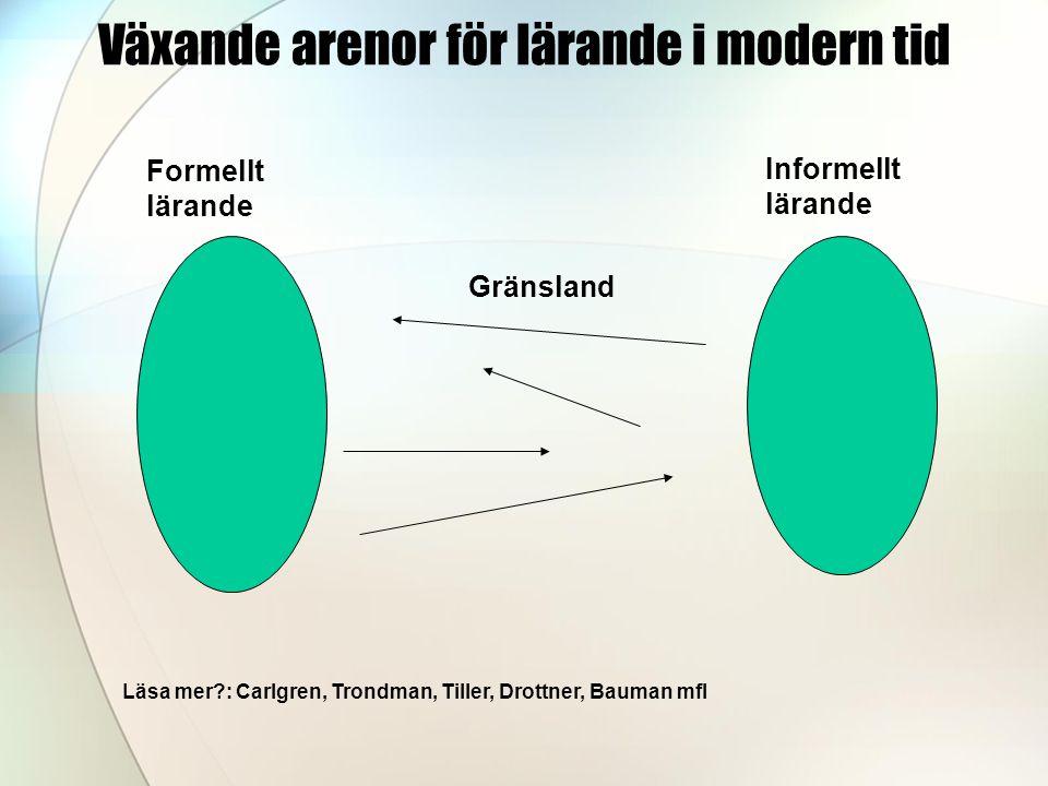 Växande arenor för lärande i modern tid Formellt lärande Informellt lärande Gränsland Läsa mer?: Carlgren, Trondman, Tiller, Drottner, Bauman mfl