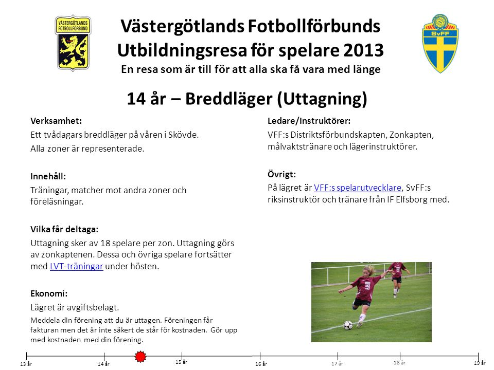 Västergötlands Fotbollförbunds Utbildningsresa för spelare 2013 En resa som är till för att alla ska få vara med länge Verksamhet: Fyradagars Västgötaläger i distriktet, Viskafors (pojkar) och Vara (Flickor).