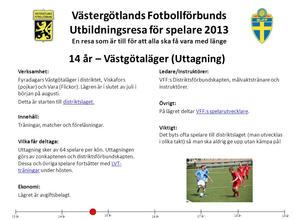 Västergötlands Fotbollförbunds Utbildningsresa för spelare 2013 En resa som är till för att alla ska få vara med länge Verksamhet: Fyradagars Västgöta