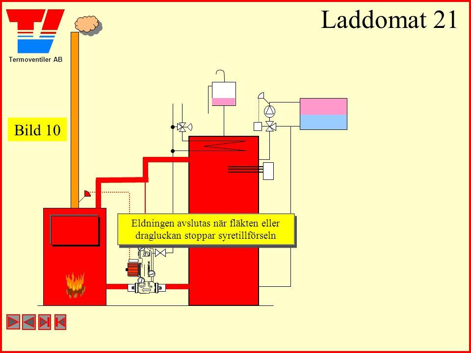 Termoventiler AB Laddomat 21 Eldningen avslutas när fläkten eller dragluckan stoppar syretillförseln Eldningen avslutas när fläkten eller dragluckan s