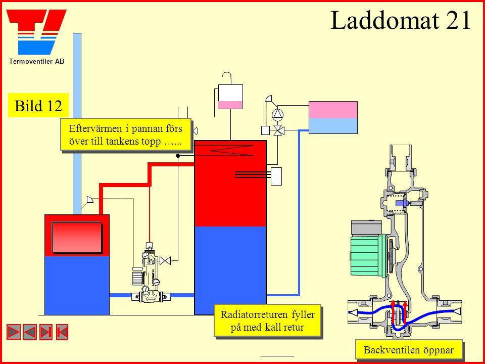 Termoventiler AB Laddomat 21 Backventilen öppnar Backventilen öppnar Eftervärmen i pannan förs över till tankens topp …... Eftervärmen i pannan förs ö