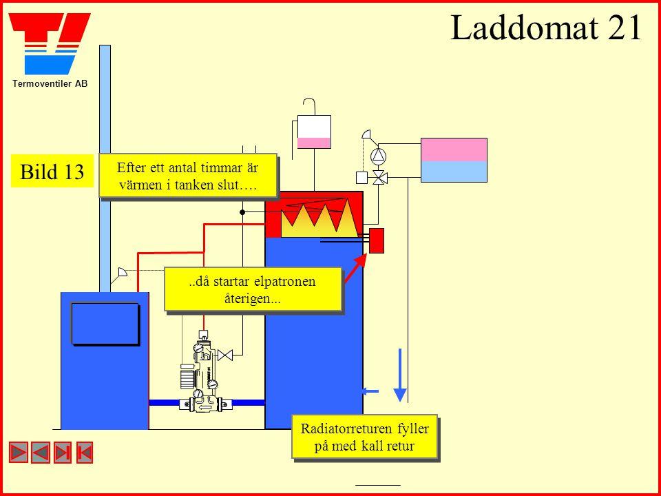Termoventiler AB Laddomat 21 Radiatorreturen fyller på med kall retur Efter ett antal timmar är värmen i tanken slut…. Efter ett antal timmar är värme