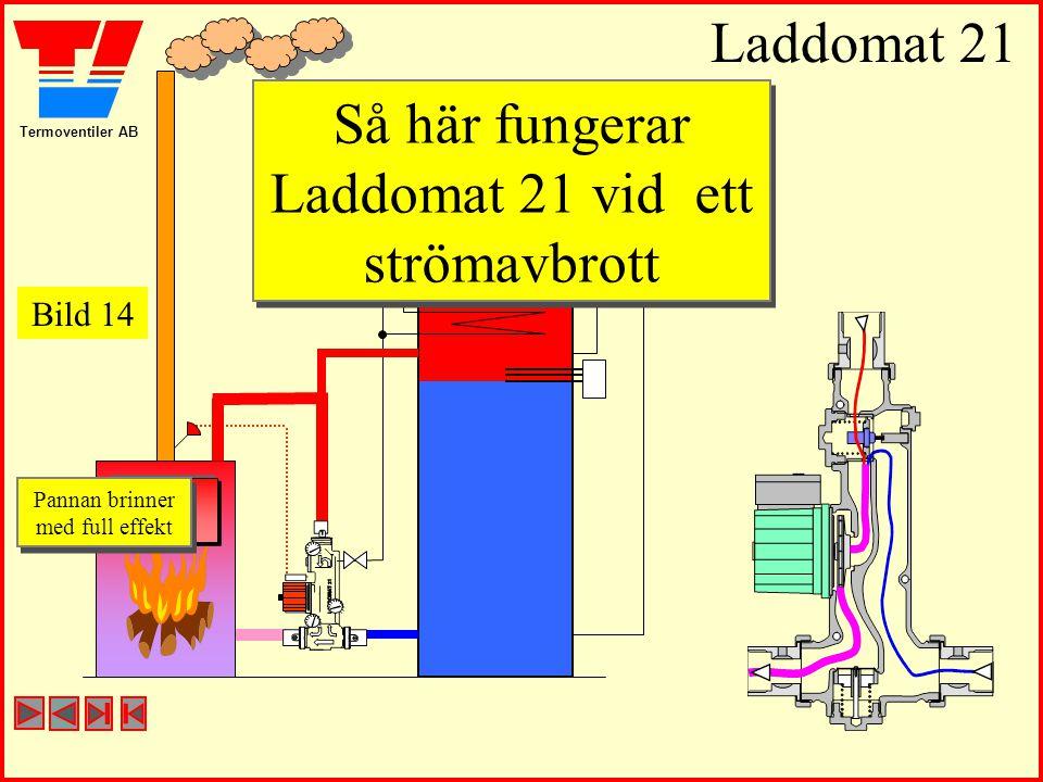 Termoventiler AB Laddomat 21 Så här fungerar Laddomat 21 vid ett strömavbrott Så här fungerar Laddomat 21 vid ett strömavbrott Pannan brinner med full