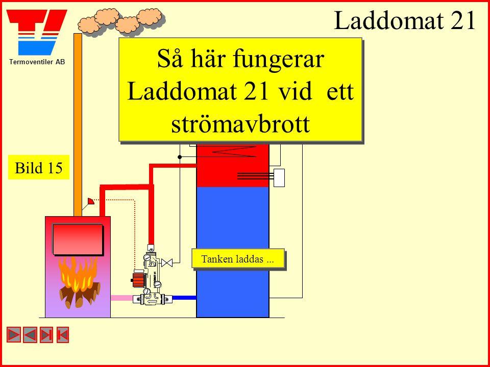 Termoventiler AB Laddomat 21 Så här fungerar Laddomat 21 vid ett strömavbrott Tanken laddas... Tanken laddas... Bild 15