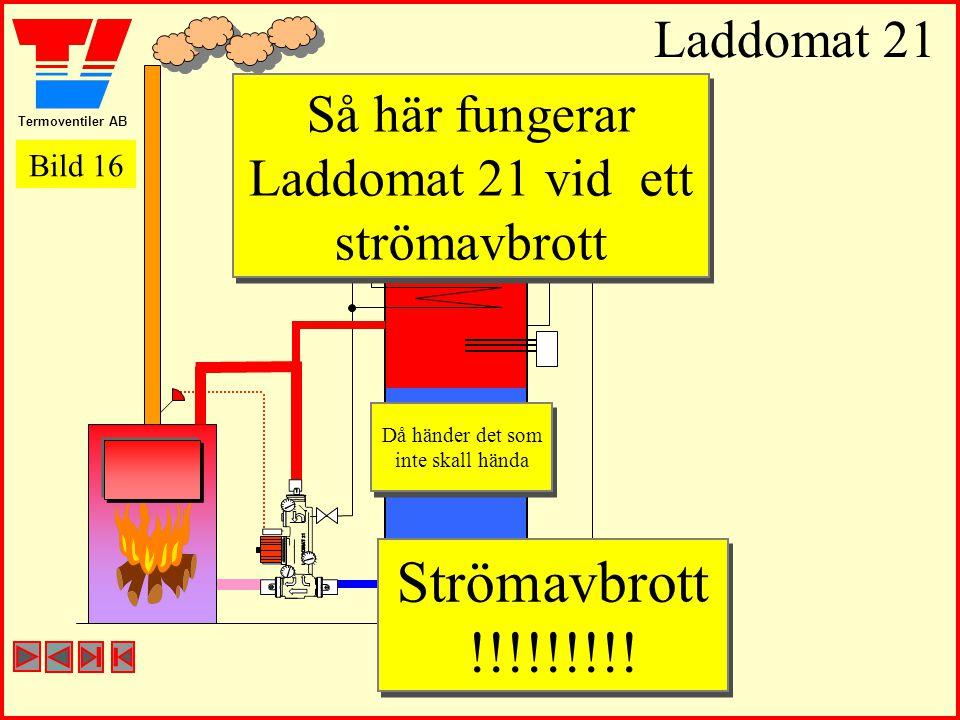 Termoventiler AB Laddomat 21 Så här fungerar Laddomat 21 vid ett strömavbrott Då händer det som inte skall hända Då händer det som inte skall hända St