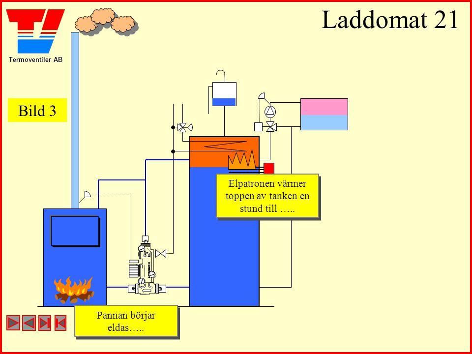 Termoventiler AB Laddomat 21 Pannan börjar eldas….. Pannan börjar eldas….. Elpatronen värmer toppen av tanken en stund till ….. Elpatronen värmer topp