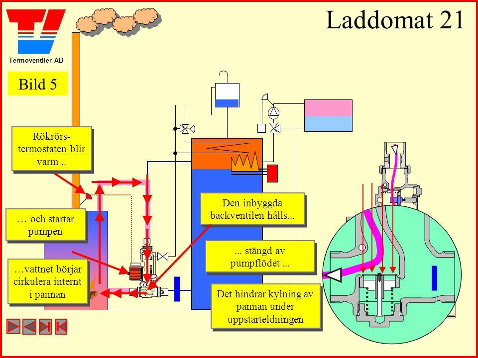 Termoventiler AB Laddomat 21 Rökrörs- termostaten blir varm.. Rökrörs- termostaten blir varm.. … och startar pumpen … och startar pumpen Den inbyggda