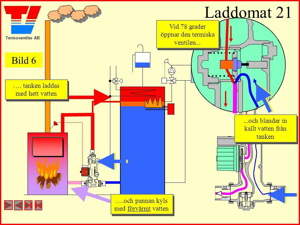 Termoventiler AB Laddomat 21 Vid 78 grader öppnar den termiska ventilen... Vid 78 grader öppnar den termiska ventilen... …. tanken laddas med hett vat