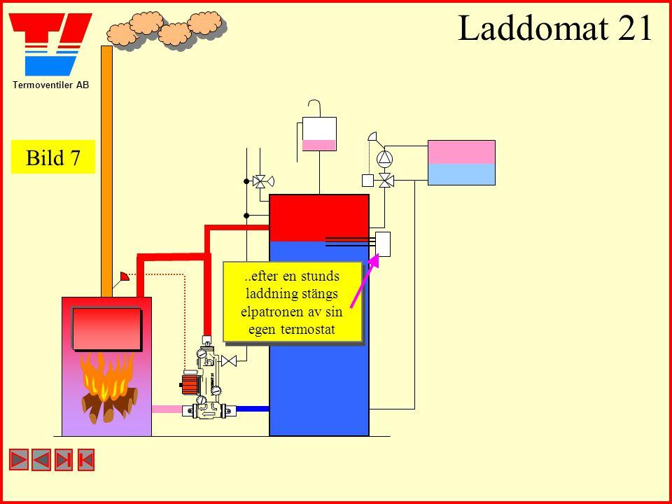 Termoventiler AB Laddomat 21..efter en stunds laddning stängs elpatronen av sin egen termostat..efter en stunds laddning stängs elpatronen av sin egen