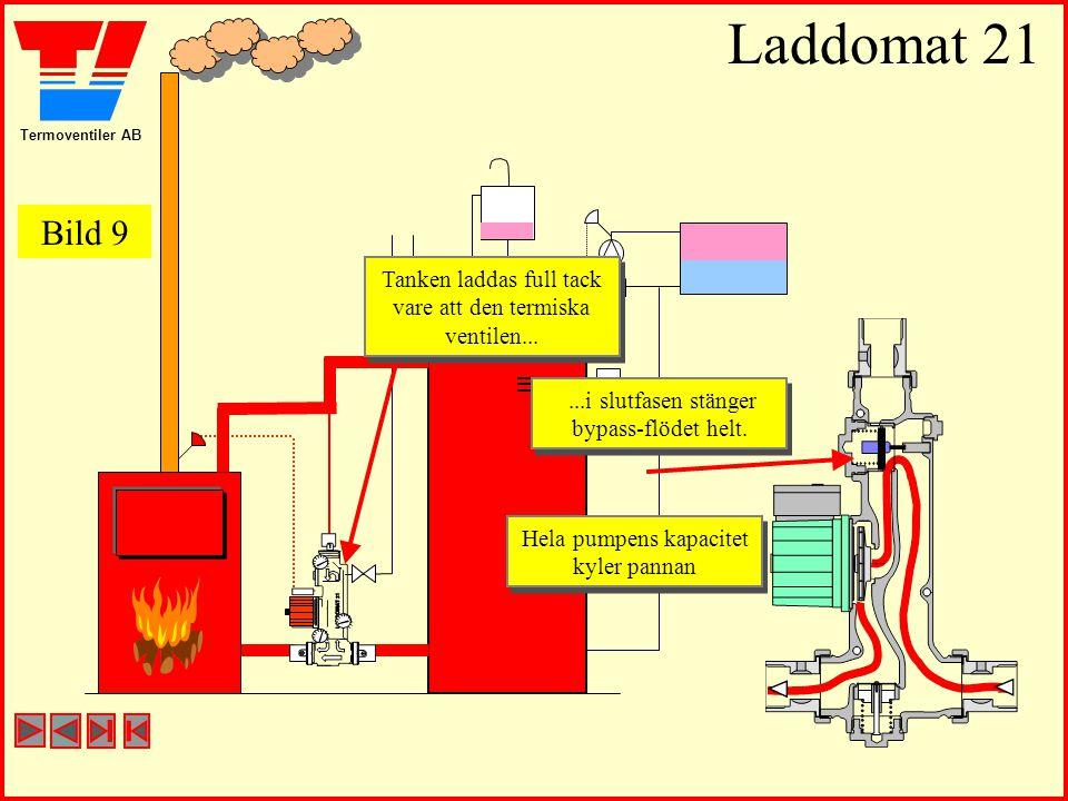 Termoventiler AB Laddomat 21 Tanken laddas full tack vare att den termiska ventilen... Tanken laddas full tack vare att den termiska ventilen......i s